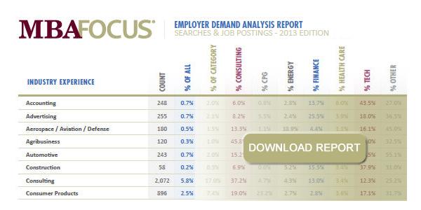 Employer Demand Analysis Report